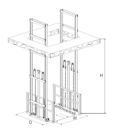 آسانسور باربر